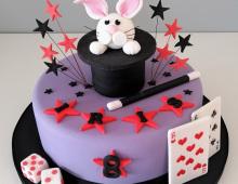 Child-birthday-magic-hat-rabbit